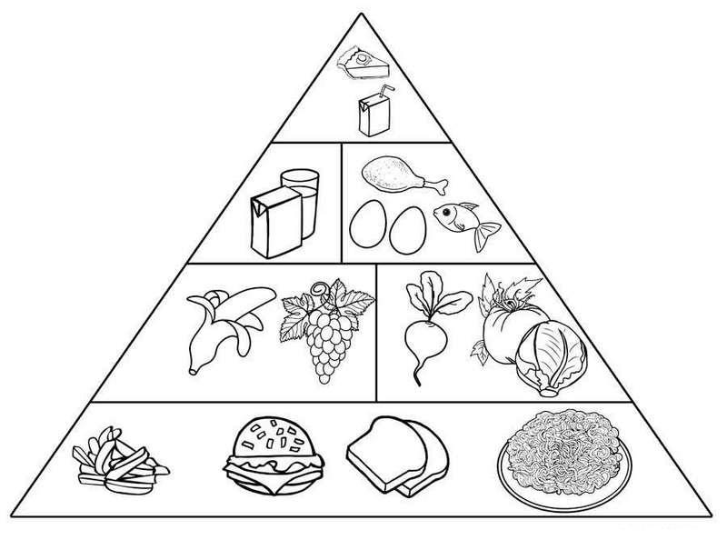 Food Pyramid Program Coloring Printable Pages