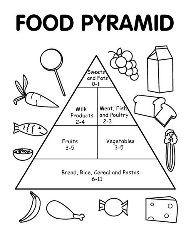 food pyramid coloring printable page