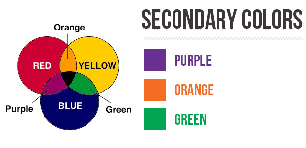 secondary colors for kids