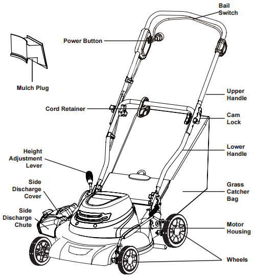Parts of Lawn Mower Farm Machinery Drawing